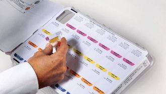 Sistema Multimeds de dosificación de medicamentos.