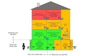 Arquitectura y residencias: El sistema de delimitación y sectorización que se aplica en el Reino Unido