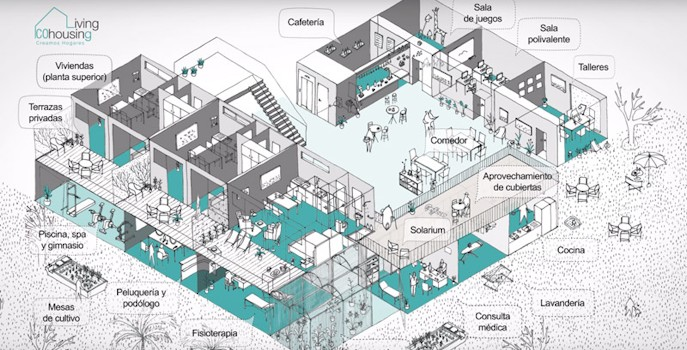 Javier del Monte Diego: 'El cohousing será más asequible cuando las administraciones lo incluyan en el sistema de atención a la dependencia'