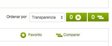 Qué es el indicador de transparencia de las residencias